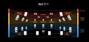Auro-3D-speaker-representation