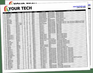 Wire List