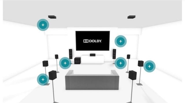 Dolby Atmos Vs  Auro 3d