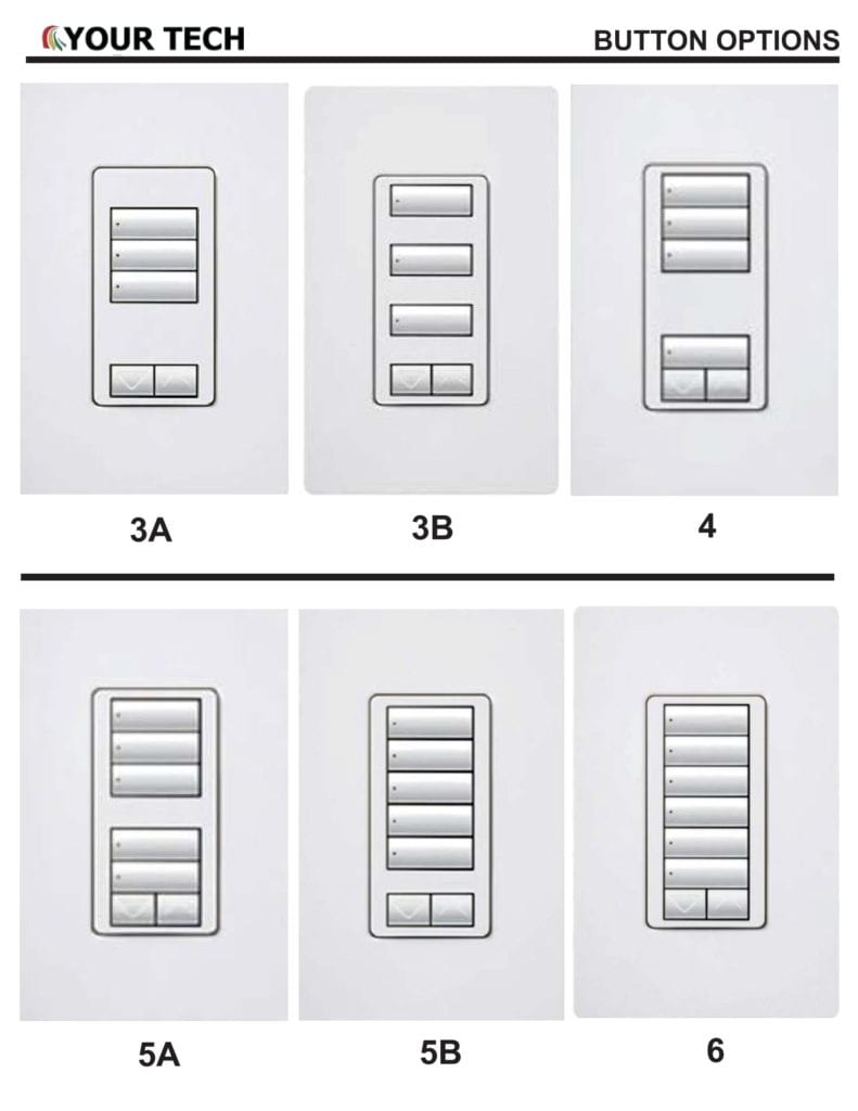 Keypad-Button-Layout